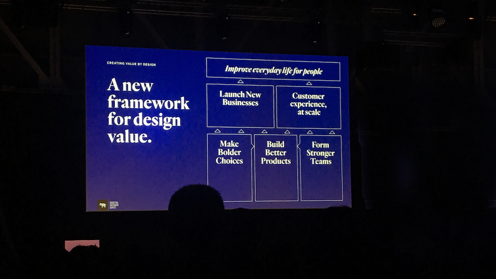 Thomas Sutton from Frog Design - a new framework for design value