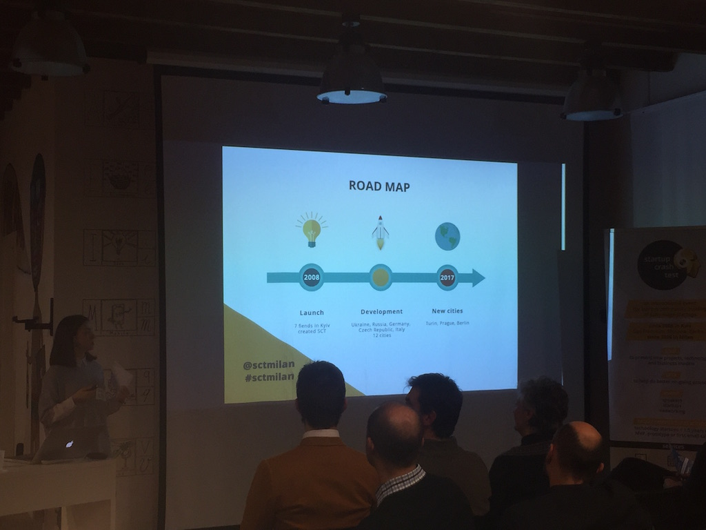 Startup Crash Test Milan Roadmap